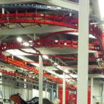 Conveyorsystem